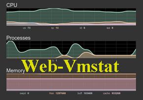 web-vmstat_IM